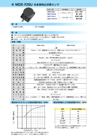 形 MDE-F25U 全金属検出近接センサのカタログ